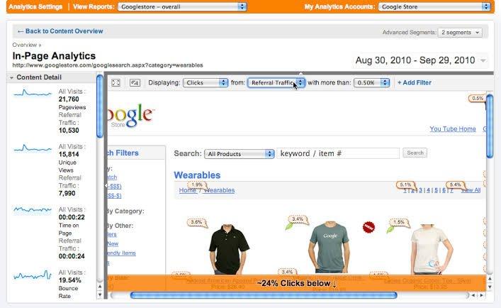 google page analytics chrome extension.